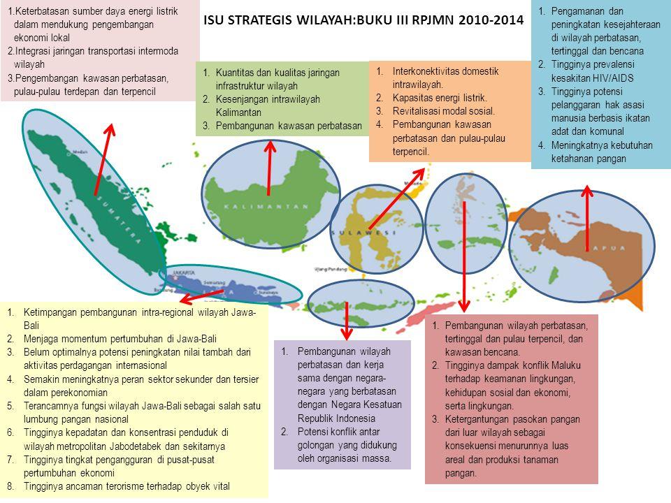 1.Keterbatasan sumber daya energi listrik dalam mendukung pengembangan ekonomi lokal 2.Integrasi jaringan transportasi intermoda wilayah 3.Pengembanga