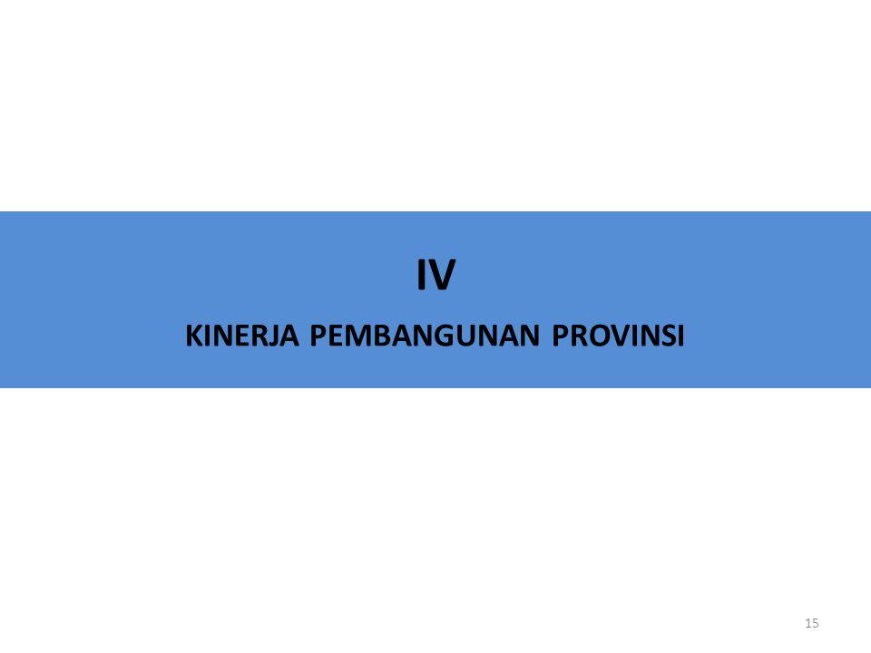 IV KINERJA PEMBANGUNAN PROVINSI 15