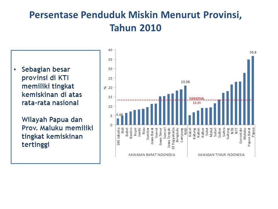 Sebagian besar provinsi di KTI memiliki tingkat kemiskinan di atas rata-rata nasional Wilayah Papua dan Prov. Maluku memiliki tingkat kemiskinan terti