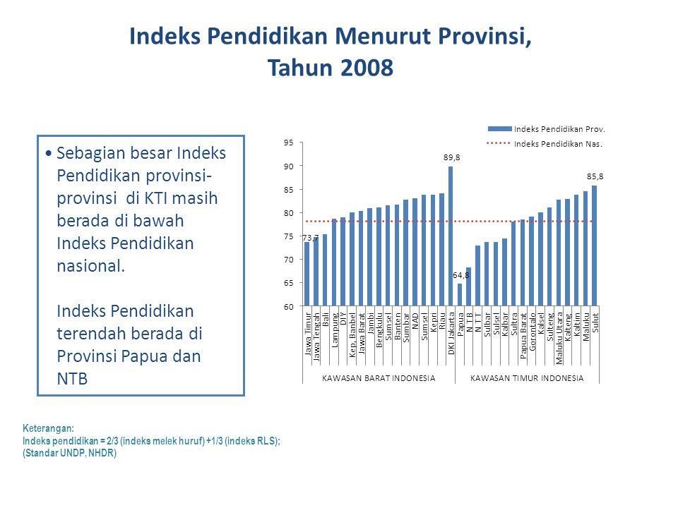 Indeks Pendidikan Menurut Provinsi, Tahun 2008 Sebagian besar Indeks Pendidikan provinsi- provinsi di KTI masih berada di bawah Indeks Pendidikan nasi