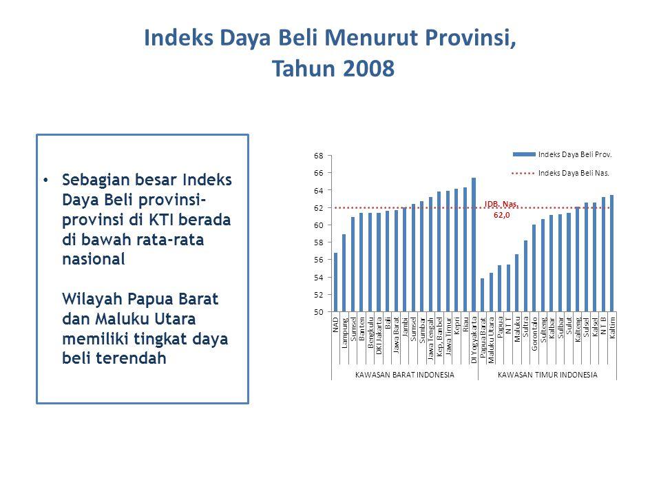Indeks Daya Beli Menurut Provinsi, Tahun 2008 Sebagian besar Indeks Daya Beli provinsi- provinsi di KTI berada di bawah rata-rata nasional Wilayah Pap