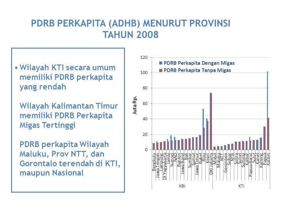 Wilayah KTI secara umum memiliki PDRB perkapita yang rendah Wilayah Kalimantan Timur memiliki PDRB Perkapita Migas Tertinggi PDRB perkapita Wilayah Ma