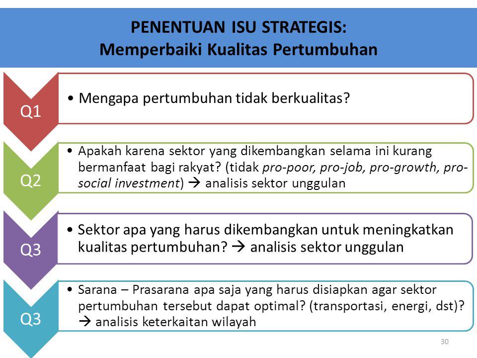PENENTUAN ISU STRATEGIS: Memperbaiki Kualitas Pertumbuhan 30 Q1 Mengapa pertumbuhan tidak berkualitas? Q2 Apakah karena sektor yang dikembangkan selam