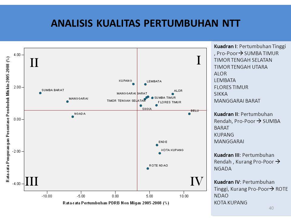 ANALISIS KUALITAS PERTUMBUHAN NTT Kuadran I: Pertumbuhan Tinggi, Pro-Poor  SUMBA TIMUR TIMOR TENGAH SELATAN TIMOR TENGAH UTARA ALOR LEMBATA FLORES TI
