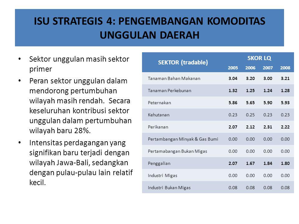 Sektor unggulan masih sektor primer Peran sektor unggulan dalam mendorong pertumbuhan wilayah masih rendah. Secara keseluruhan kontribusi sektor unggu