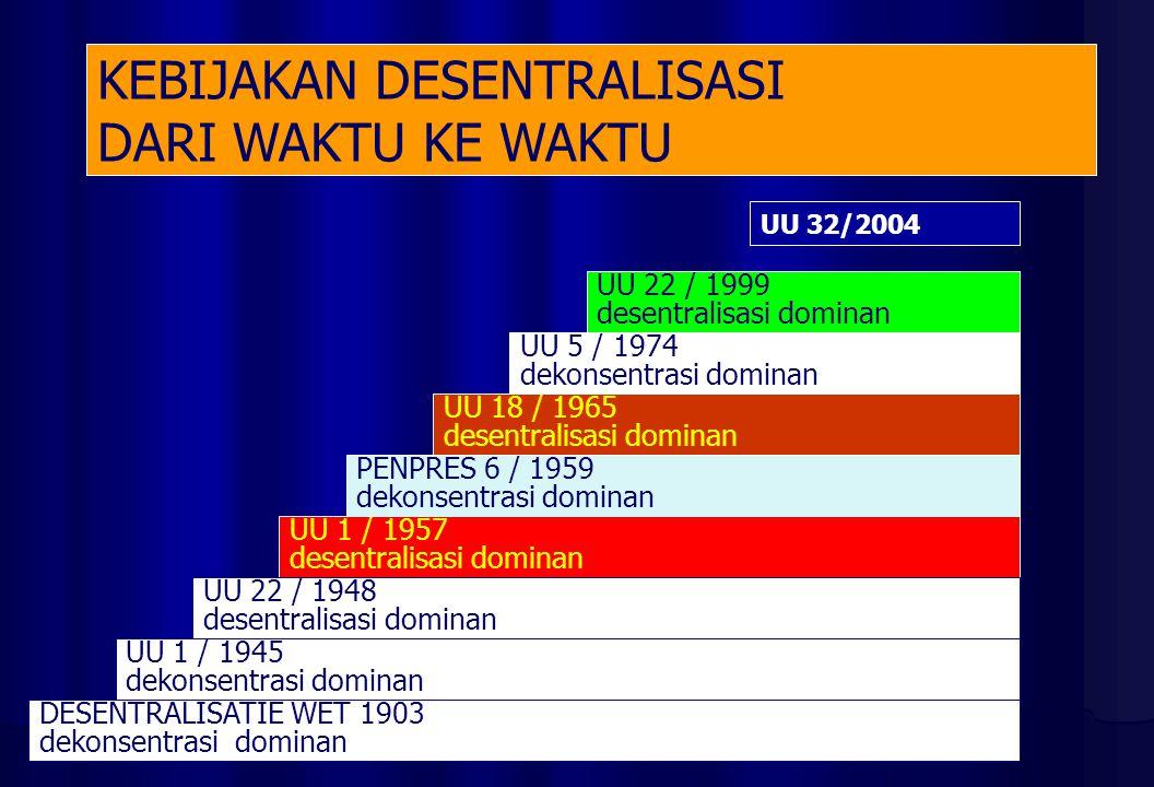 KEBIJAKAN DESENTRALISASI DARI WAKTU KE WAKTU UU 22 / 1999 desentralisasi dominan UU 32/2004 UU 5 / 1974 dekonsentrasi dominan UU 18 / 1965 desentralis