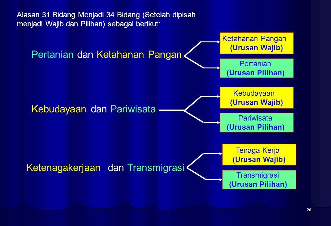 20 Pertanian dan Ketahanan Pangan Kebudayaan dan Pariwisata Ketenagakerjaan dan Transmigrasi Ketahanan Pangan (Urusan Wajib) Pertanian (Urusan Pilihan) Kebudayaan (Urusan Wajib) Pariwisata (Urusan Pilihan) Tenaga Kerja (Urusan Wajib) Transmigrasi (Urusan Pilihan) Alasan 31 Bidang Menjadi 34 Bidang (Setelah dipisah menjadi Wajib dan Pilihan) sebagai berikut: