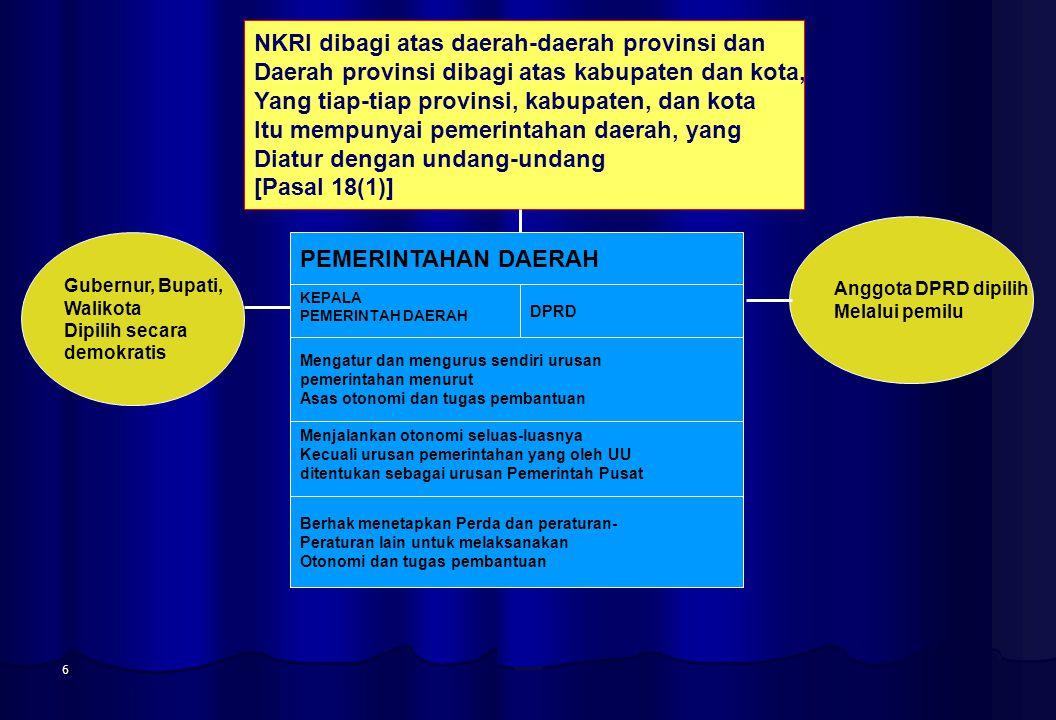 6 NKRI dibagi atas daerah-daerah provinsi dan Daerah provinsi dibagi atas kabupaten dan kota, Yang tiap-tiap provinsi, kabupaten, dan kota Itu mempuny