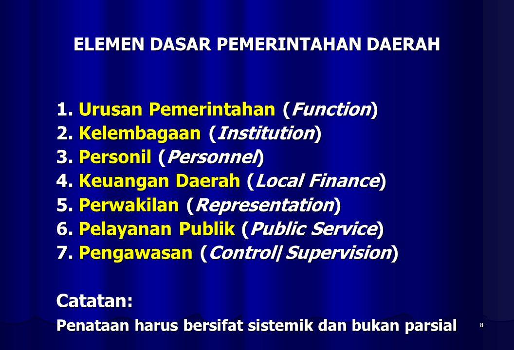 8 ELEMEN DASAR PEMERINTAHAN DAERAH 1. Urusan Pemerintahan (Function) 2. Kelembagaan (Institution) 3. Personil (Personnel) 4. Keuangan Daerah (Local Fi