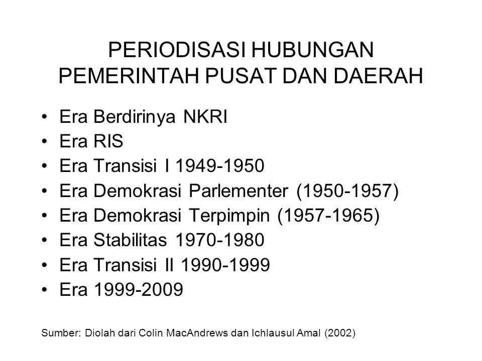 PERIODISASI HUBUNGAN PEMERINTAH PUSAT DAN DAERAH Era Berdirinya NKRI Era RIS Era Transisi I 1949-1950 Era Demokrasi Parlementer (1950-1957) Era Demokr