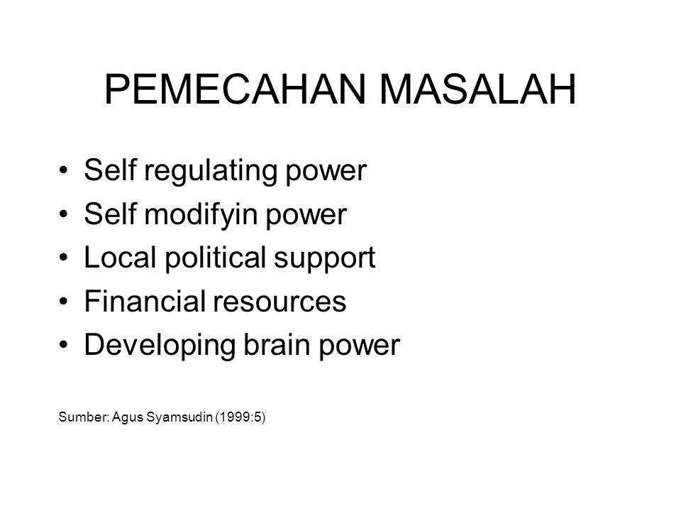 PEMECAHAN MASALAH Self regulating power Self modifyin power Local political support Financial resources Developing brain power Sumber: Agus Syamsudin (1999:5)