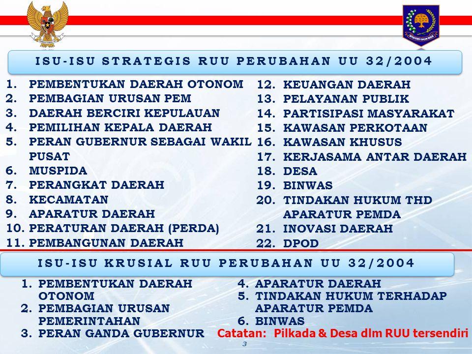 SISTEM PEMERINTAHAN REPUBLIK INDONESIA SISTEM PEMERINTAHAN REPUBLIK INDONESIA M P R BADAN PENGELOLA BUMN, OTORITA,DLL DELEGASI (DESENTRALISASI FUNGSIONAL) DELEGASI (DESENTRALISASI FUNGSIONAL) LEMBAGA NEGARA LAINNYA LEMBAGA NEGARA LAINNYA D P R PRESIDEN DAERAH OTONOM DESENTRALISASI GUBERNUR & INSTANSI VERTIKAL B P K M A M K TUGAS PEMBANTUAN PEMERINTAHAN DAERAH/ PEMERINTAHAN DESA MENTERI 2 D P D DEKONSENTRASI 4