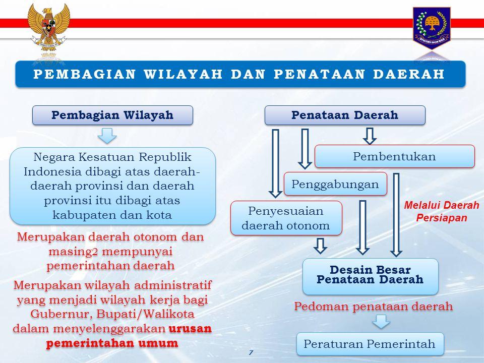 PEMBAGIAN WILAYAH DAN PENATAAN DAERAH PEMBAGIAN WILAYAH DAN PENATAAN DAERAH Negara Kesatuan Republik Indonesia dibagi atas daerah- daerah provinsi dan