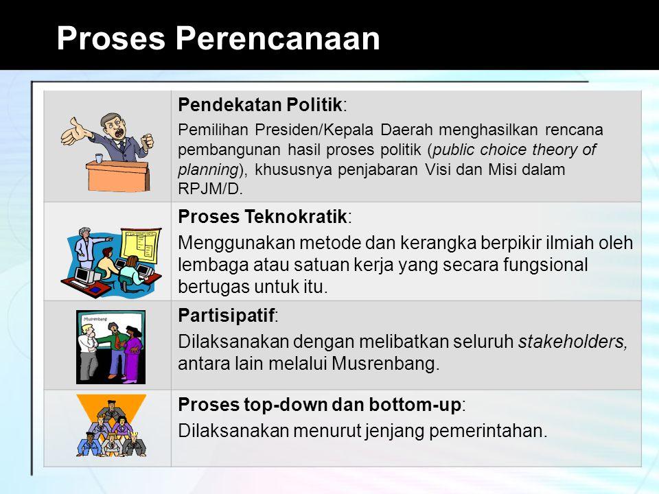 Proses Perencanaan Pendekatan Politik: Pemilihan Presiden/Kepala Daerah menghasilkan rencana pembangunan hasil proses politik (public choice theory of