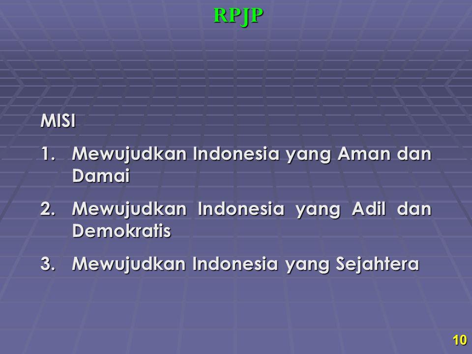 10 MISI 1.Mewujudkan Indonesia yang Aman dan Damai 2.Mewujudkan Indonesia yang Adil dan Demokratis 3.Mewujudkan Indonesia yang Sejahtera RPJP