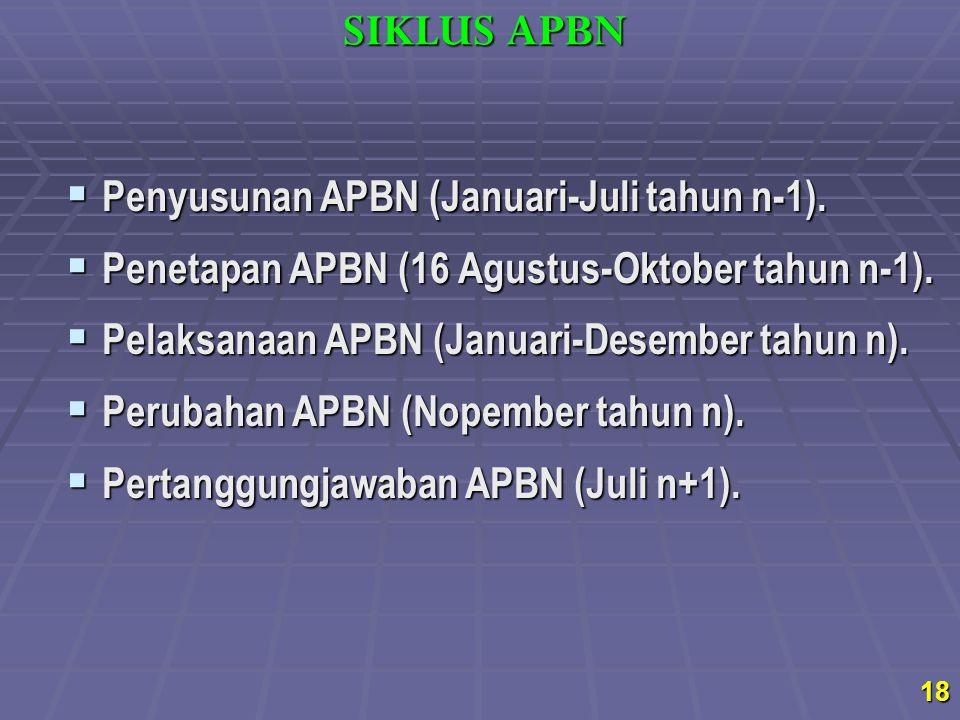 18  Penyusunan APBN (Januari-Juli tahun n-1).  Penetapan APBN (16 Agustus-Oktober tahun n-1).  Pelaksanaan APBN (Januari-Desember tahun n).  Perub