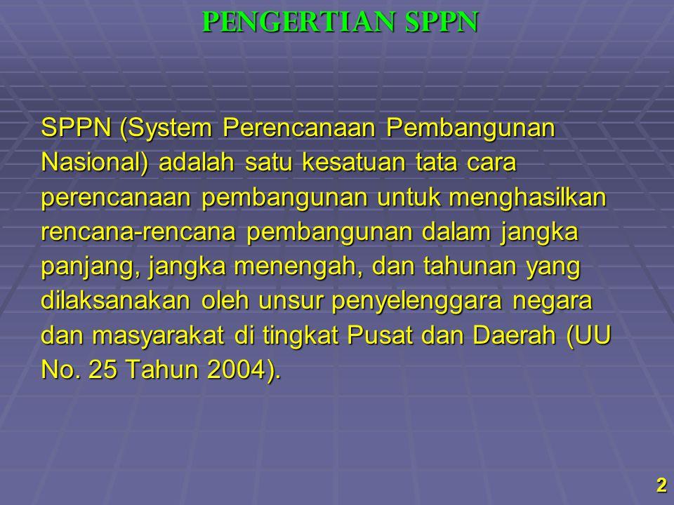 SPPN (System Perencanaan Pembangunan Nasional) adalah satu kesatuan tata cara perencanaan pembangunan untuk menghasilkan rencana-rencana pembangunan d