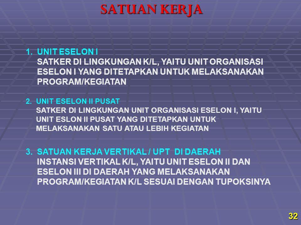 32 1.UNIT ESELON I SATKER DI LINGKUNGAN K/L, YAITU UNIT ORGANISASI ESELON I YANG DITETAPKAN UNTUK MELAKSANAKAN PROGRAM/KEGIATAN 2. UNIT ESELON II PUSA