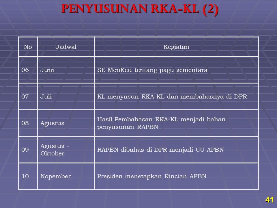 NoJadwalKegiatan 06JuniSE MenKeu tentang pagu sementara 07JuliKL menyusun RKA-KL dan membahasnya di DPR 08Agustus Hasil Pembahasan RKA-KL menjadi baha