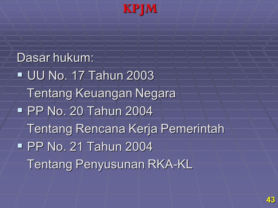 43 Dasar hukum:  UU No. 17 Tahun 2003 Tentang Keuangan Negara Tentang Keuangan Negara  PP No. 20 Tahun 2004 Tentang Rencana Kerja Pemerintah Tentang