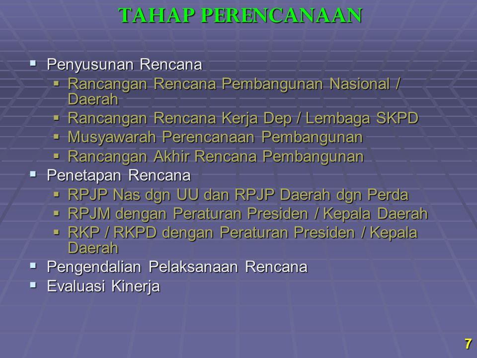  Penyusunan Rencana  Rancangan Rencana Pembangunan Nasional / Daerah  Rancangan Rencana Kerja Dep / Lembaga SKPD  Musyawarah Perencanaan Pembangun