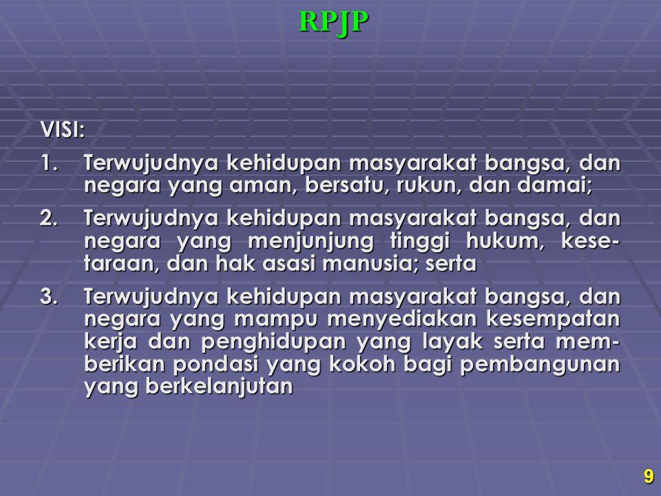 9 VISI: 1.Terwujudnya kehidupan masyarakat bangsa, dan negara yang aman, bersatu, rukun, dan damai; 2.Terwujudnya kehidupan masyarakat bangsa, dan neg