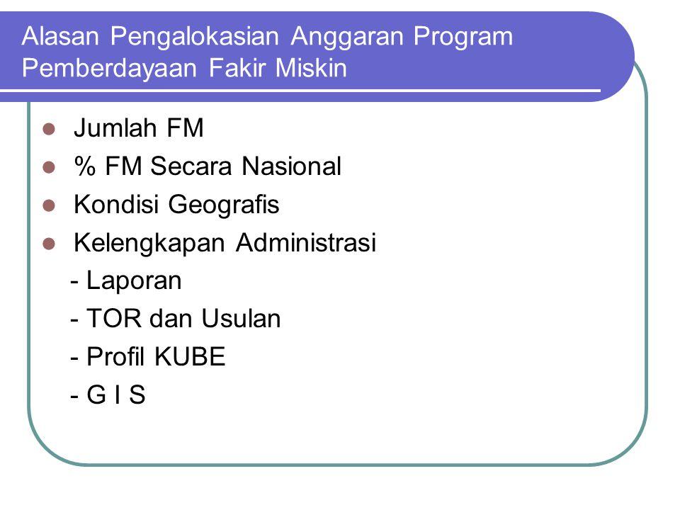 Alasan Pengalokasian Anggaran Program Pemberdayaan Fakir Miskin Jumlah FM % FM Secara Nasional Kondisi Geografis Kelengkapan Administrasi - Laporan -