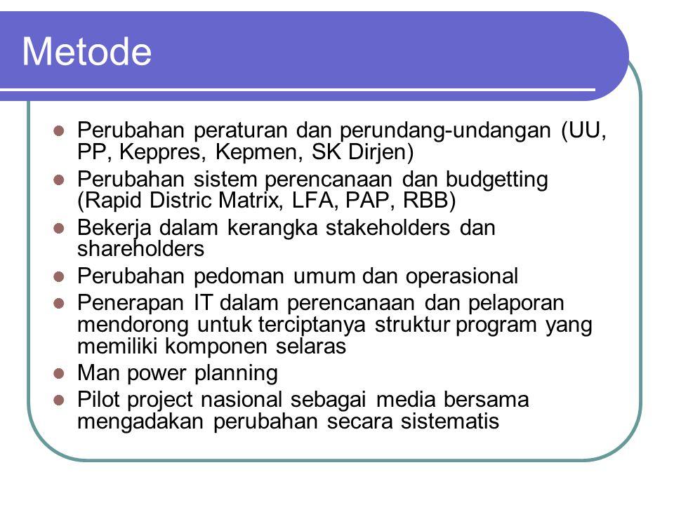 Metode Perubahan peraturan dan perundang-undangan (UU, PP, Keppres, Kepmen, SK Dirjen) Perubahan sistem perencanaan dan budgetting (Rapid Distric Matr