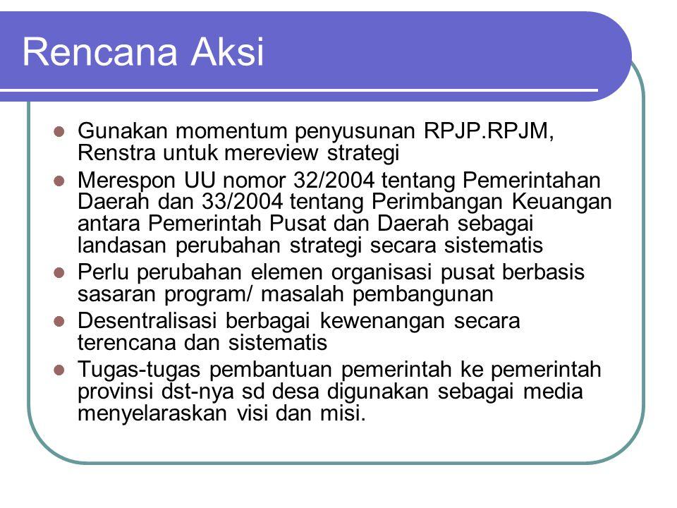 Rencana Aksi Gunakan momentum penyusunan RPJP.RPJM, Renstra untuk mereview strategi Merespon UU nomor 32/2004 tentang Pemerintahan Daerah dan 33/2004