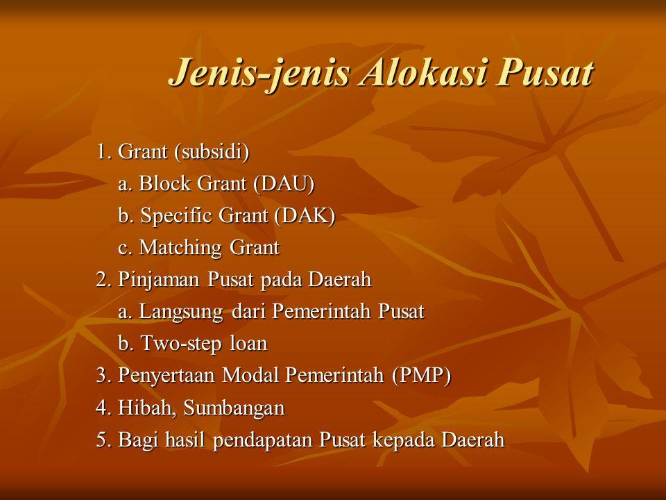 Jenis-jenis Alokasi Pusat 1. Grant (subsidi) a. Block Grant (DAU) a. Block Grant (DAU) b. Specific Grant (DAK) b. Specific Grant (DAK) c. Matching Gra