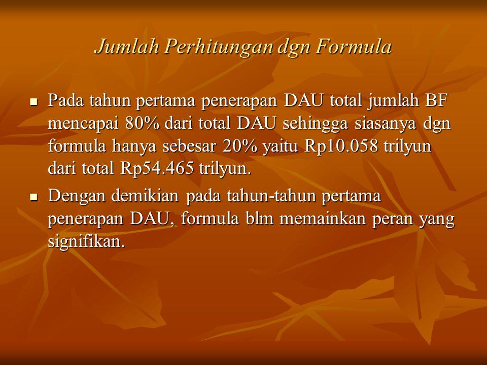 Jumlah Perhitungan dgn Formula Pada tahun pertama penerapan DAU total jumlah BF mencapai 80% dari total DAU sehingga siasanya dgn formula hanya sebesa