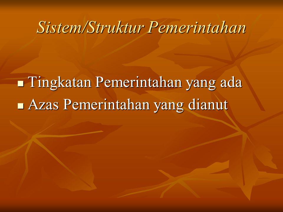 Sistem/Struktur Pemerintahan Tingkatan Pemerintahan yang ada Tingkatan Pemerintahan yang ada Azas Pemerintahan yang dianut Azas Pemerintahan yang dian