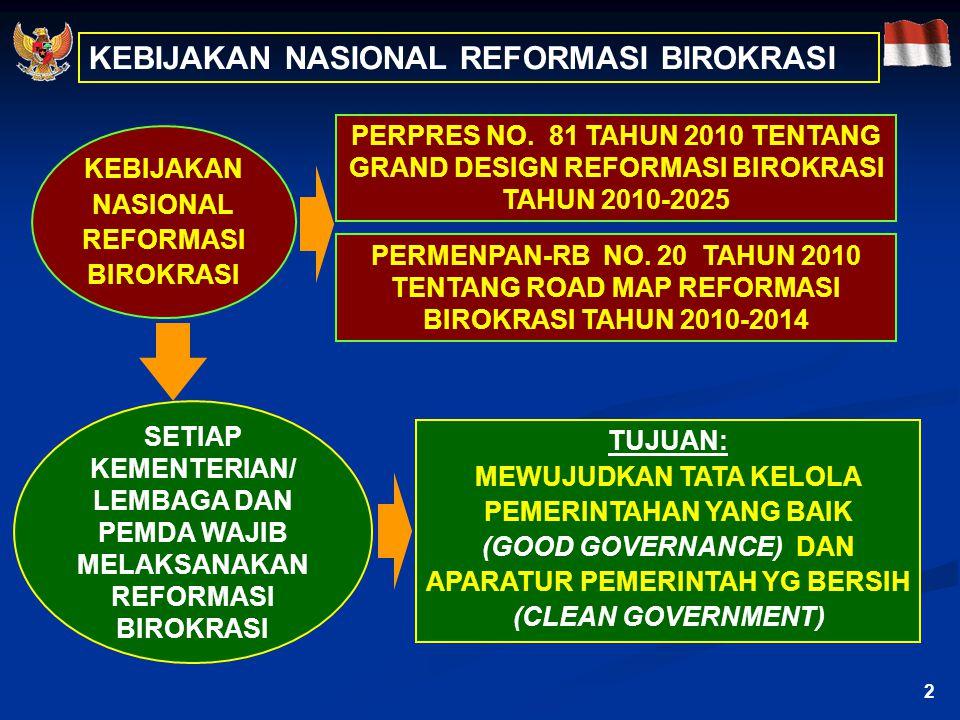 KEBIJAKAN PENATAAN ORGANISASI DAN SDM APARATUR PADA ERA REFORMASI BIROKRASI Malang, 11 September 2012 Disampaikan pada forum Rapat Koordinasi Regional