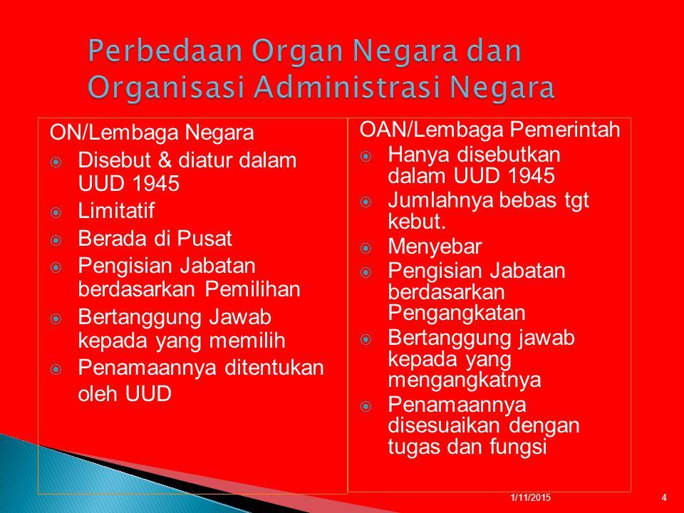  MPR  DPR  DPD  BPK  MA & MK  Presiden Catatan: Dalam lembaga- lembaga tersebut terdapat unit Organisasi Administrasi Ngara.