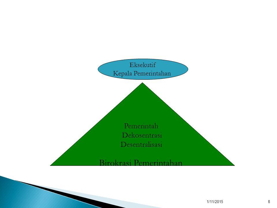Eksekutif Kepala Pemerintahan Pemerintah Dekosentrasi Desentralisasi Birokrasi Pemerintahan 1/11/20158