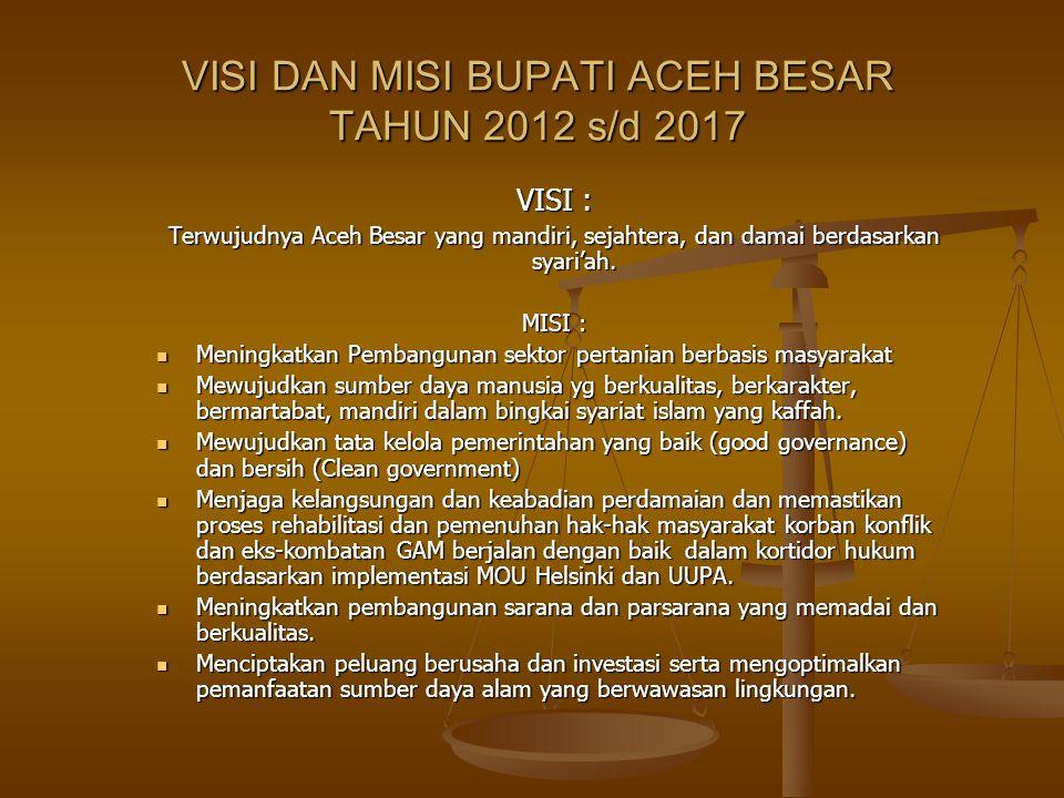 VISI DAN MISI BPMG VISI VISI Visi Badan Pemberdayaan Masyarakat dan Gampong (BPMG) Kab.