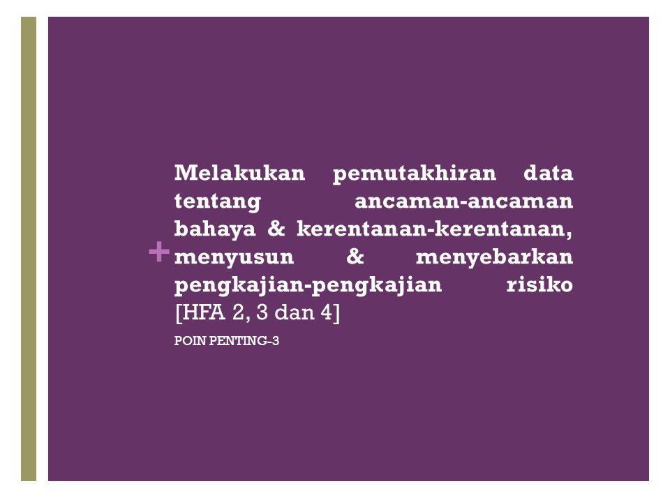 + Melakukan pemutakhiran data tentang ancaman-ancaman bahaya & kerentanan-kerentanan, menyusun & menyebarkan pengkajian-pengkajian risiko [HFA 2, 3 da