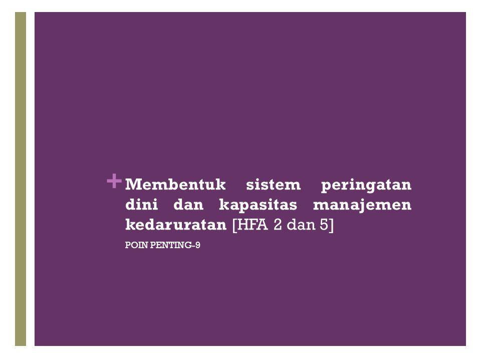 + Membentuk sistem peringatan dini dan kapasitas manajemen kedaruratan [HFA 2 dan 5] POIN PENTING-9
