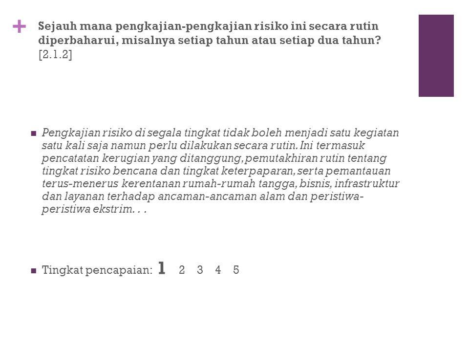 + TANTANGAN SDM.