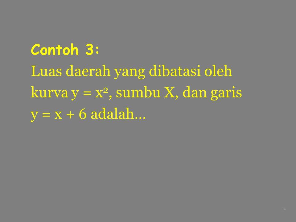 14 Contoh 3: Luas daerah yang dibatasi oleh kurva y = x 2, sumbu X, dan garis y = x + 6 adalah…