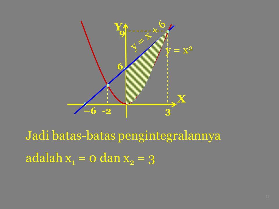 19 X Y –6 6 y = x 2 y = x + 6 3 9 Jadi batas-batas pengintegralannya adalah x 1 = 0 dan x 2 = 3 -2