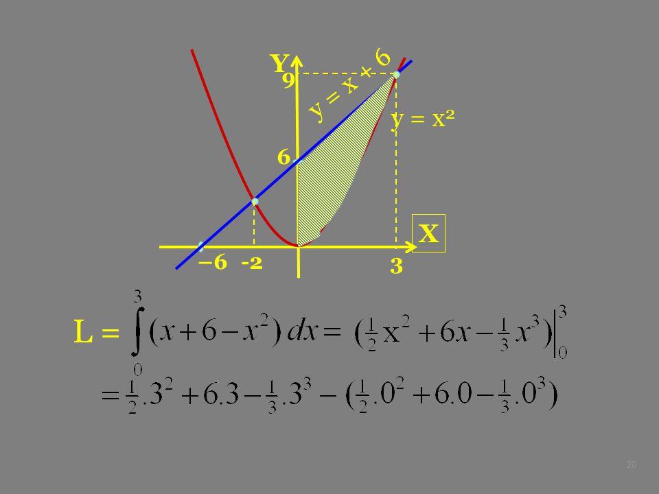 20 X Y –6 6 y = x 2 y = x + 6 3 9 -2 L =