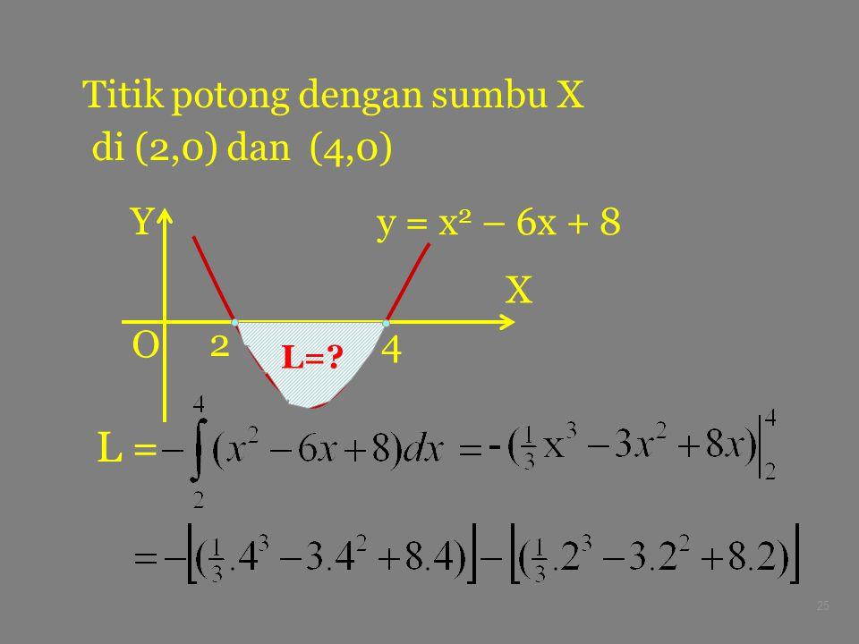 25 Titik potong dengan sumbu X di (2,0) dan (4,0) X Y O y = x 2 – 6x + 8 24 L=? L =