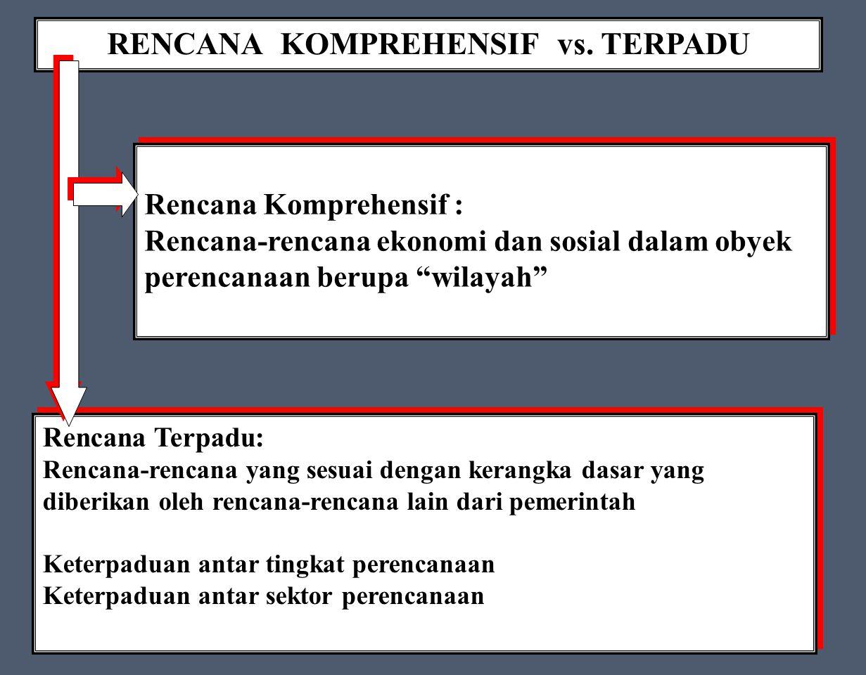 RENCANA KOMPREHENSIF vs.