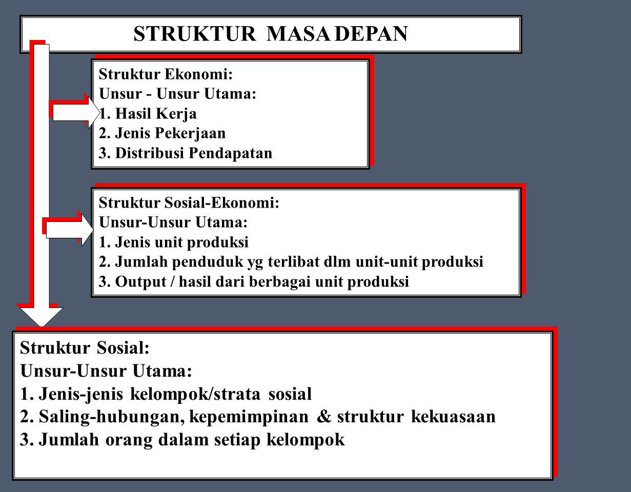 STRUKTUR MASA DEPAN Struktur Ekonomi: Unsur - Unsur Utama: 1.