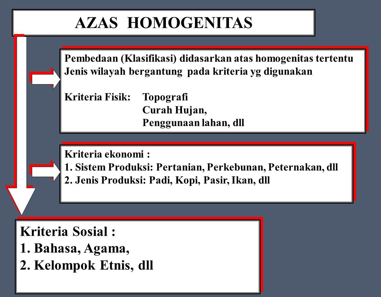 AZAS FUNGSIONALITAS Azas ini menggunakan konsep tentang hubungan daerah atau wilayah Wilayah fungsional (jabatan) = wilayah inti (nodal- regions), biasanya mempunyai suatu pusat (wilayah pusat perkotaan) yg menjalankan fungsi-fungsi tertentu untuk suatu wilayah Azas ini menggunakan konsep tentang hubungan daerah atau wilayah Wilayah fungsional (jabatan) = wilayah inti (nodal- regions), biasanya mempunyai suatu pusat (wilayah pusat perkotaan) yg menjalankan fungsi-fungsi tertentu untuk suatu wilayah Fungsi pemerintahan: Propinsi, Kota, Kabupaten Fungsi Perdagangan: dpt melintasi batas pemerintahan Fungsi Pendidikan: Fungsi pemerintahan: Propinsi, Kota, Kabupaten Fungsi Perdagangan: dpt melintasi batas pemerintahan Fungsi Pendidikan: