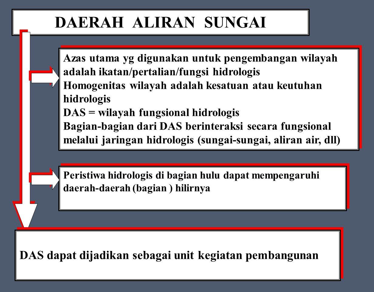 26 Sumber: Prof.Dr.Ir.Soemarno,M.S. September 2008