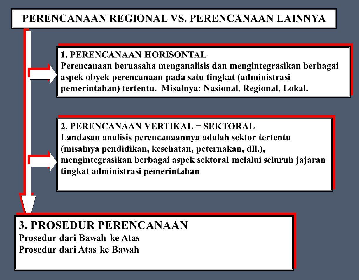PERENCANAAN REGIONAL VS.PERENCANAAN LAINNYA 1.