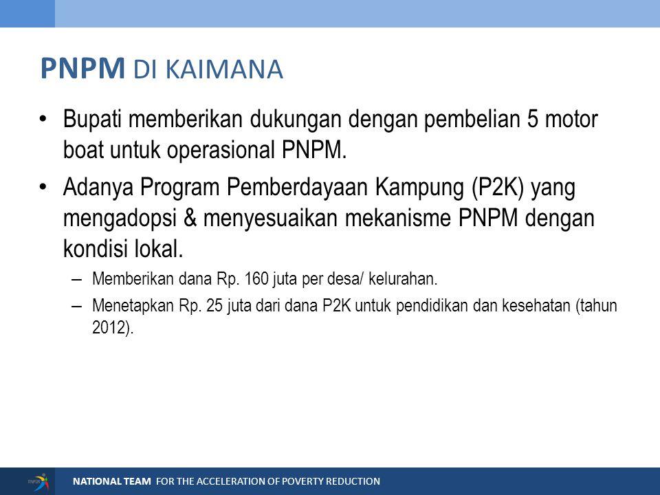 NATIONAL TEAM FOR THE ACCELERATION OF POVERTY REDUCTION PNPM DI KAIMANA Bupati memberikan dukungan dengan pembelian 5 motor boat untuk operasional PNPM.