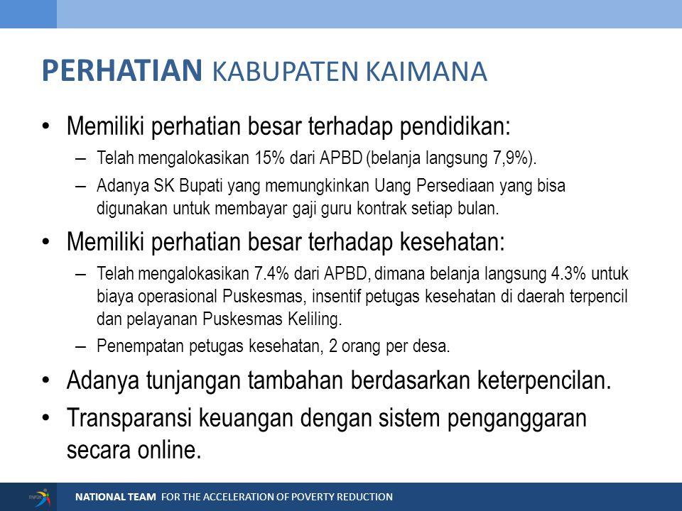NATIONAL TEAM FOR THE ACCELERATION OF POVERTY REDUCTION INDEKS & INDIKATOR DI KAIMANA IndikatorKaimana (2011) Papua Barat (2011) Nasional (2010) Keterangan Indeks Pembangunan Manusia (IPM) Tahun 2011 70.7169.6572.27Data BPS 2011 IPM Kaimana ke-3 se-Papua Barat, ke-402 nasional (BPS, 2011).